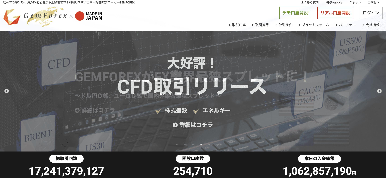 Gemforexマイページ